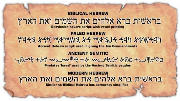 Hebrew Scripts